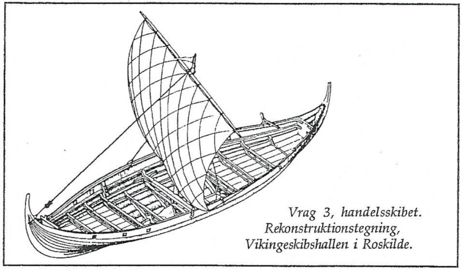hvornår var vikingetiden